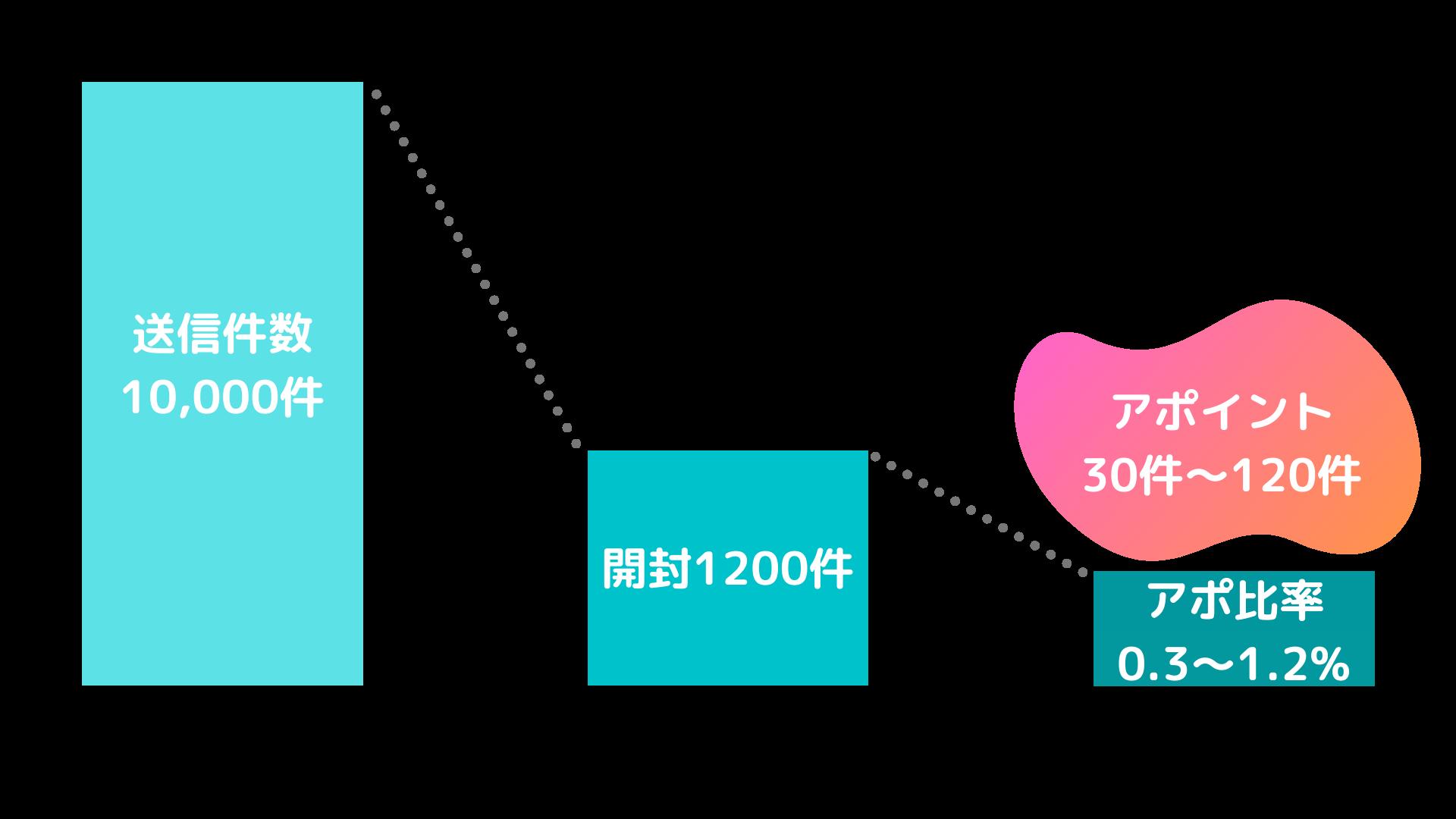 SHINOBI mail